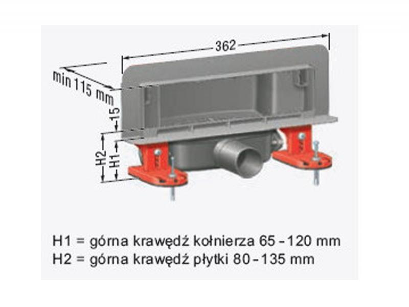 Rigola SCADA - dimensiuni