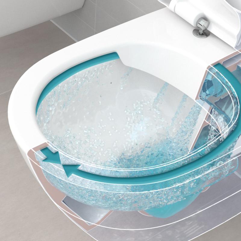 Tehnologia Direct Flush, de spalare a vasului WC